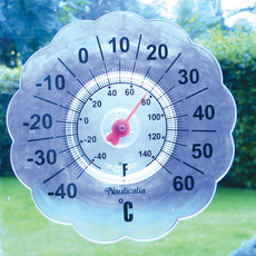 Windowpane Thermometer - The Temperature Outside from Inside